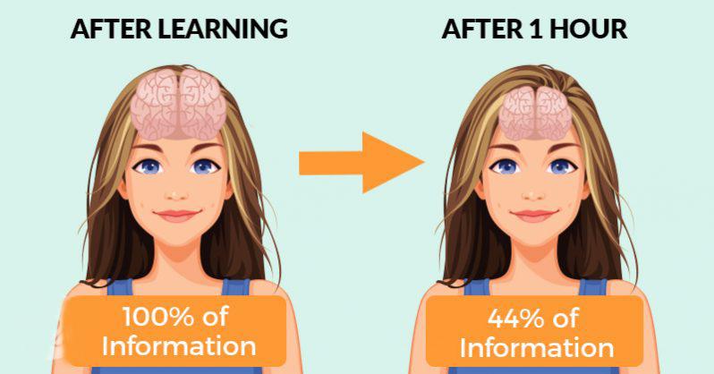 8 Secrets For Memorizing Things Easily