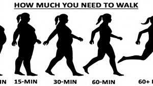 Read more about the article How Much Should You Walk to Lose Weight? Here's The Answer!