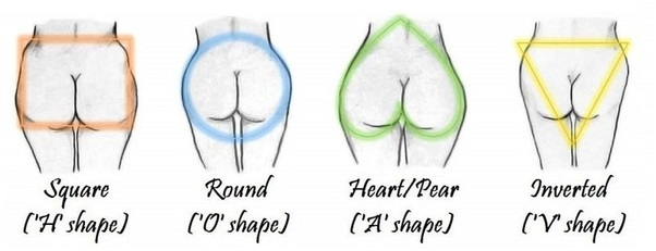 This is What The Shape of Your Butt Says About Your Health