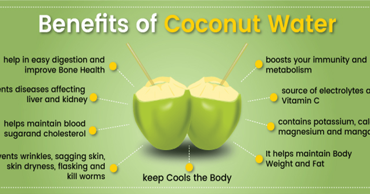 Drink Coconut Water Every Day To Balance Blood Sugar Levels, Burn Fat And Much More