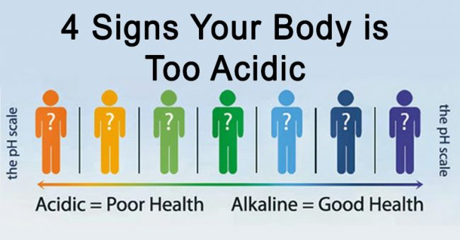 You are currently viewing 4 Signs Your Body is Too Acidic and How to Fix it
