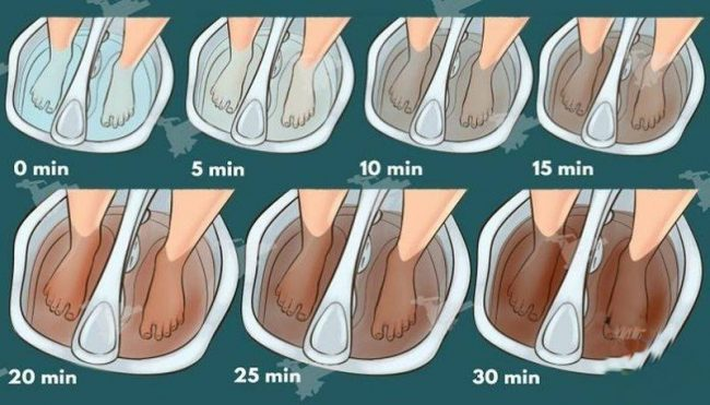 You are currently viewing Once A Week Soak The Feet In Vinegar, And You Are Going To Heal Yourself From Many Diseases