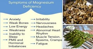 Read more about the article 12 Foods That Increase Magnesium And Prevent High Blood Pressure, Blood Clots And Muscle Fatigue